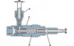 Elemento pompante DMF-A